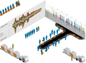 TransvisionAiR Aiport Modelling and Simulation