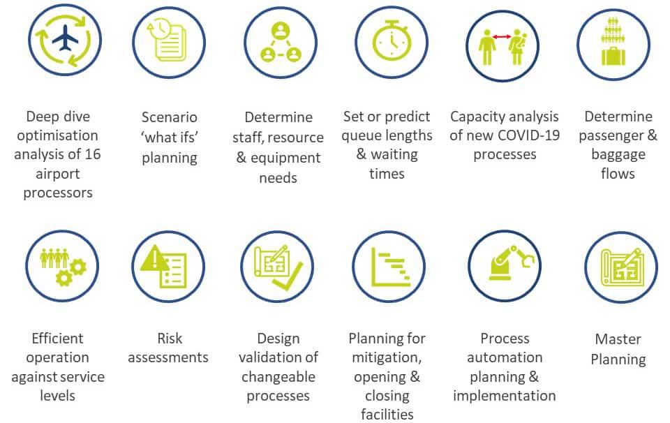 Airport Operational Planning & Airport Optimisation